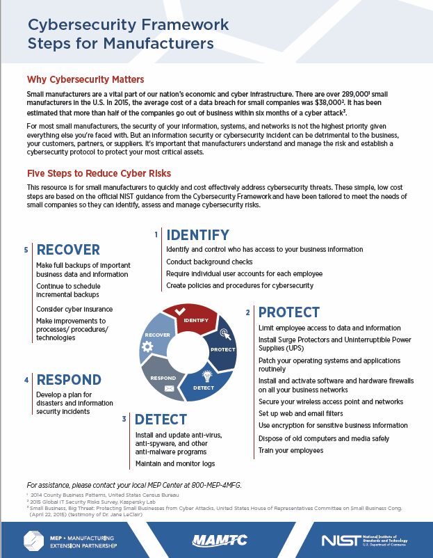 information security plan survey Chief information security officer (ciso): the ciso helps coordinate security efforts and assists with the dissemination of policies, procedures and guidelines to the information from that survey can also be used to help identify network locations with university data that need to be protected.