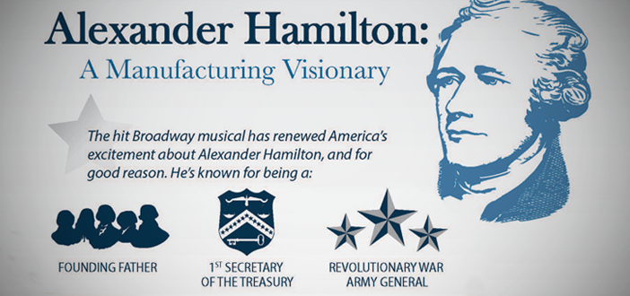 report on manufacture alexander hamilton Who found hamilton's report difficult to understand, and it was argued at the time   manufacturing and commerce since creditors could use the interest paid to.