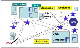 Lean Office Map